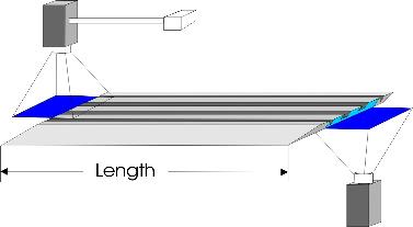 Tread length measurement EL-LENGTH